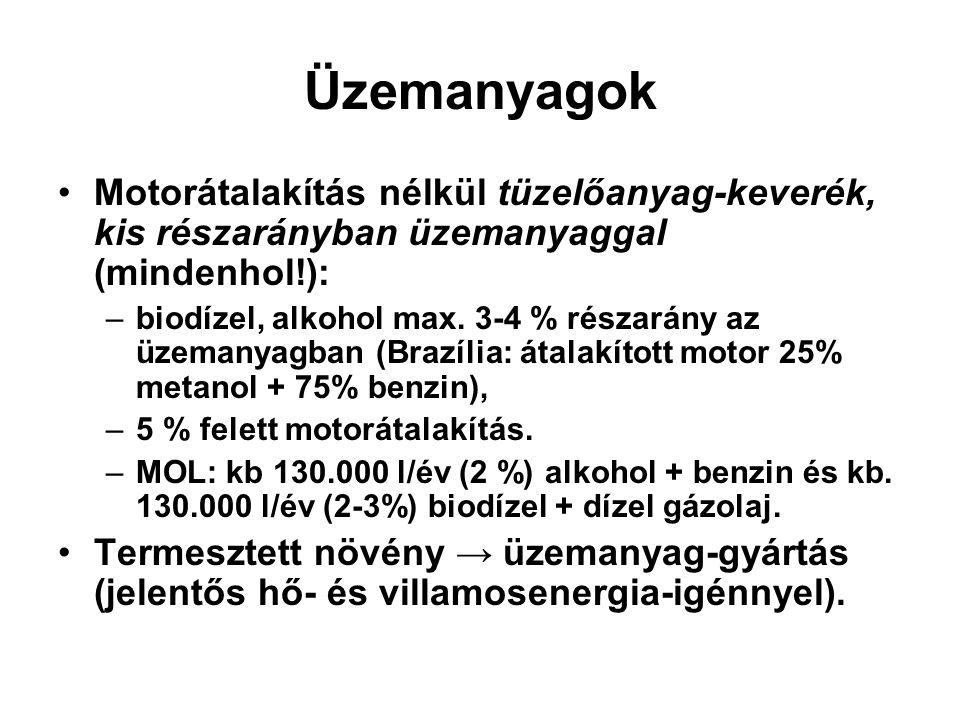 Üzemanyagok Motorátalakítás nélkül tüzelőanyag-keverék, kis részarányban üzemanyaggal (mindenhol!):