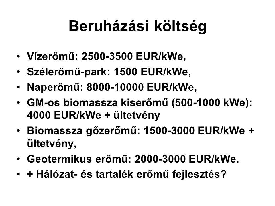 Beruházási költség Vízerőmű: 2500-3500 EUR/kWe,