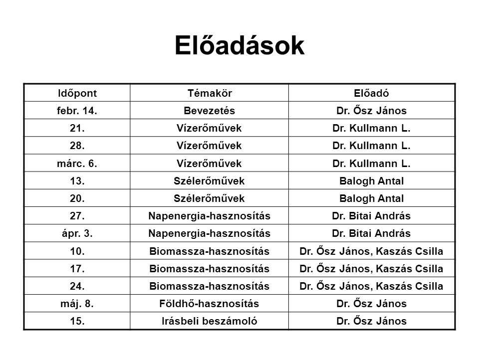 Előadások Időpont Témakör Előadó febr. 14. Bevezetés Dr. Ősz János 21.