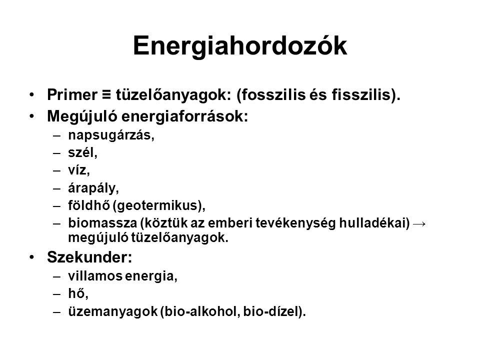Energiahordozók Primer ≡ tüzelőanyagok: (fosszilis és fisszilis).