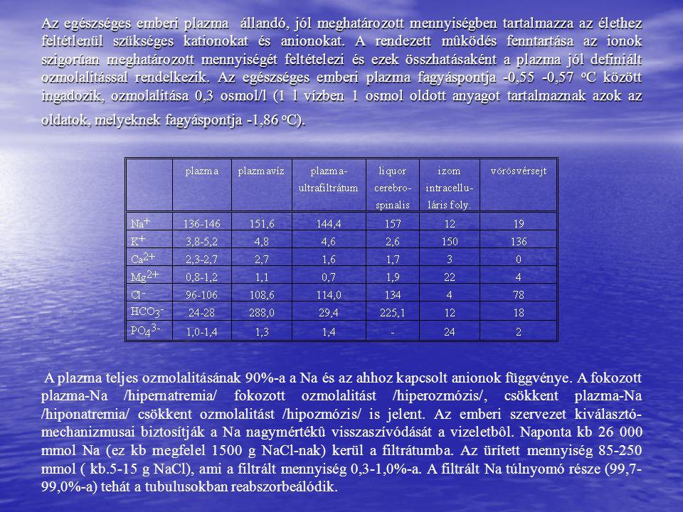 Az egészséges emberi plazma állandó, jól meghatározott mennyiségben tartalmazza az élethez feltétlenül szükséges kationokat és anionokat. A rendezett mûködés fenntartása az ionok szigorúan meghatározott mennyiségét feltételezi és ezek összhatásaként a plazma jól definiált ozmolalitással rendelkezik. Az egészséges emberi plazma fagyáspontja -0,55 -0,57 oC között ingadozik, ozmolalitása 0,3 osmol/l (1 l vízben 1 osmol oldott anyagot tartalmaznak azok az oldatok, melyeknek fagyáspontja -1,86 oC).