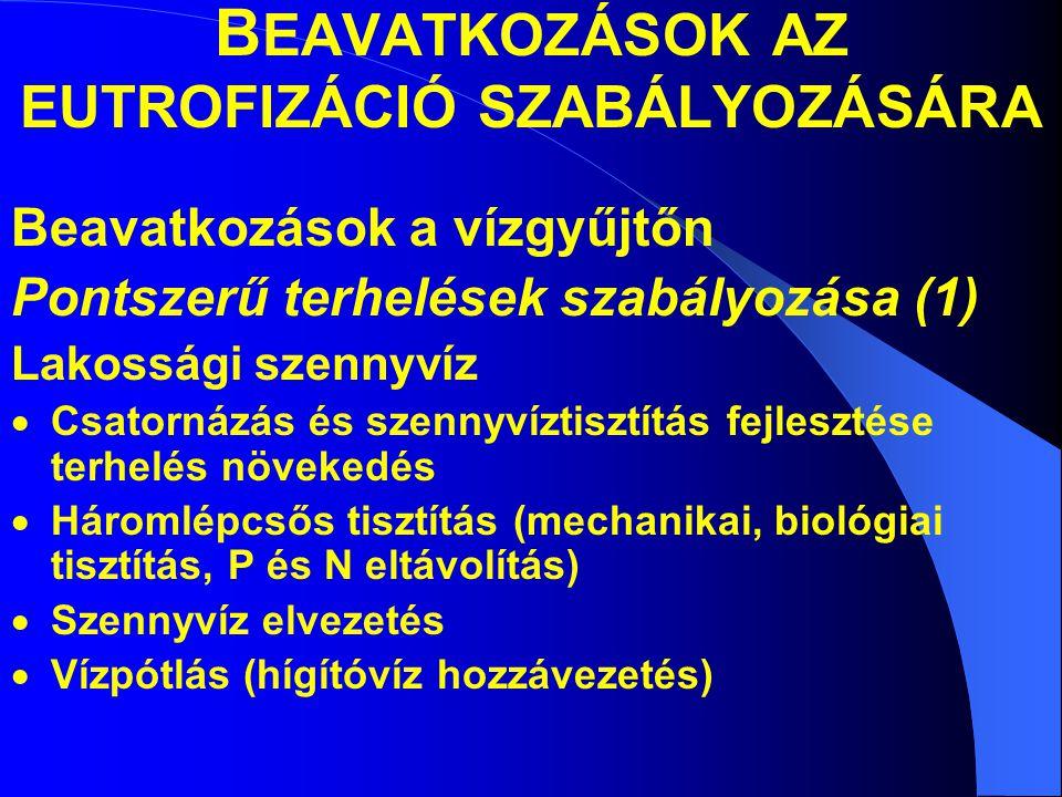 BEAVATKOZÁSOK AZ EUTROFIZÁCIÓ SZABÁLYOZÁSÁRA