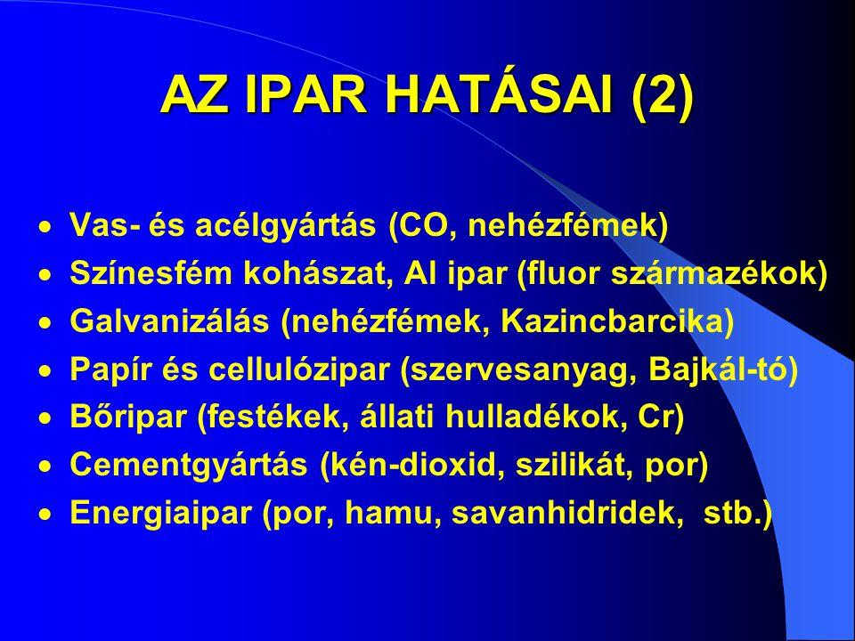 AZ IPAR HATÁSAI (2) Vas- és acélgyártás (CO, nehézfémek)