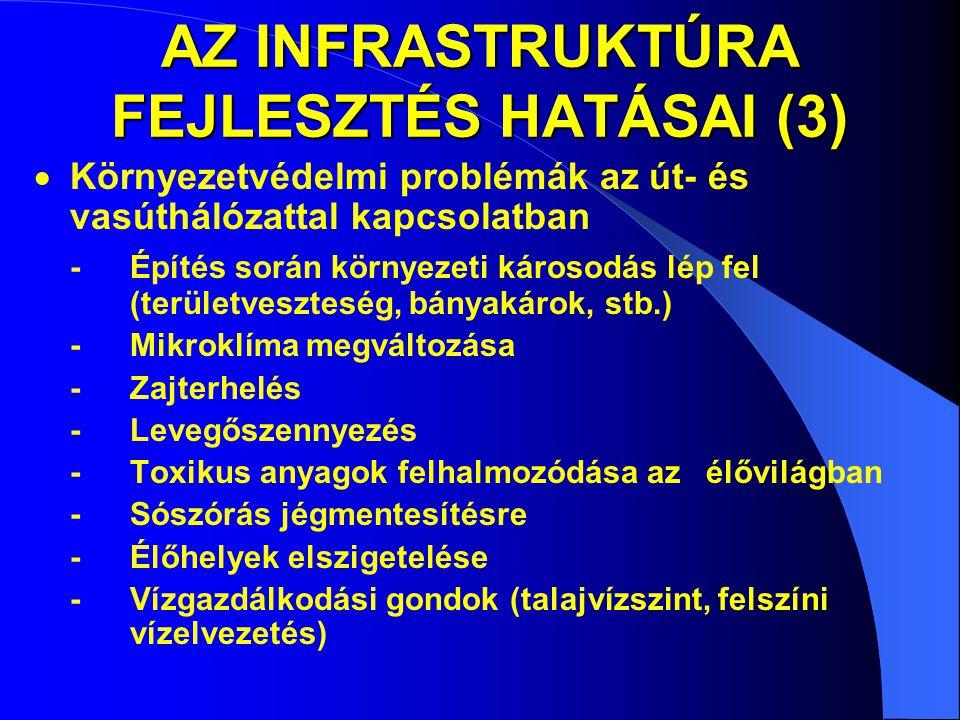 AZ INFRASTRUKTÚRA FEJLESZTÉS HATÁSAI (3)