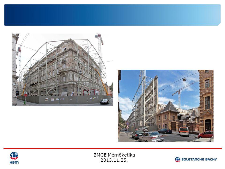 A mag bontásával párhuzamosan a megóvandó homlokzatot megtámasztó állványzat építésére került sor.