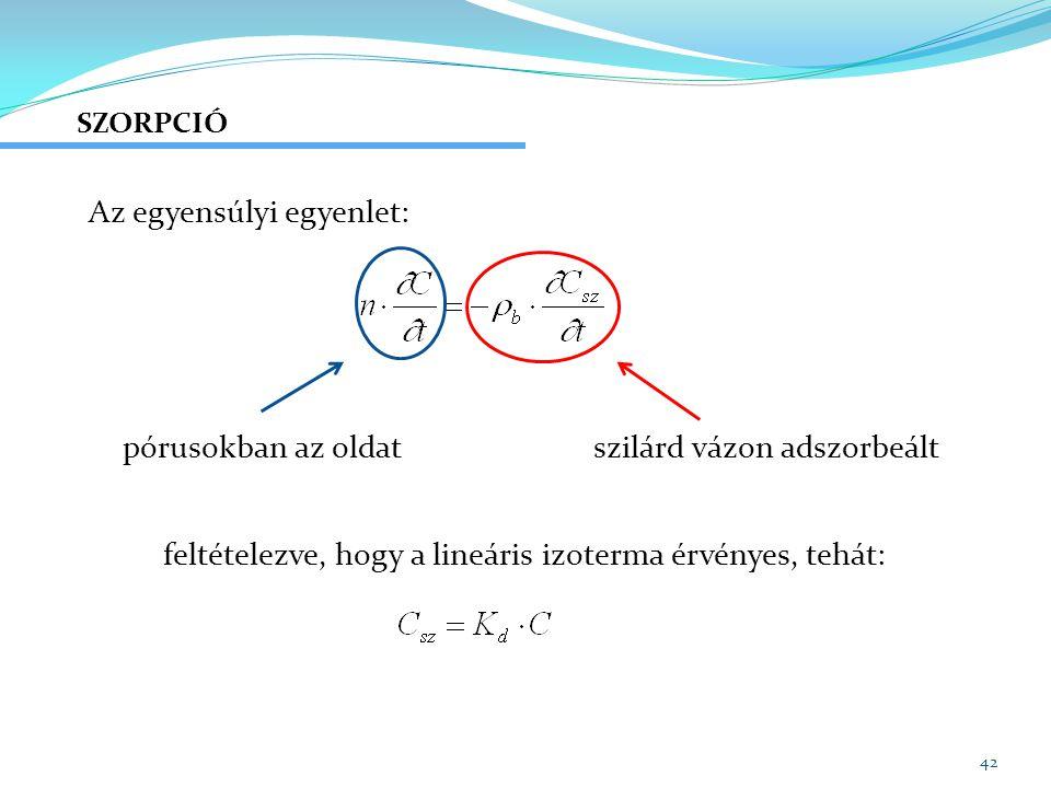 Az egyensúlyi egyenlet: