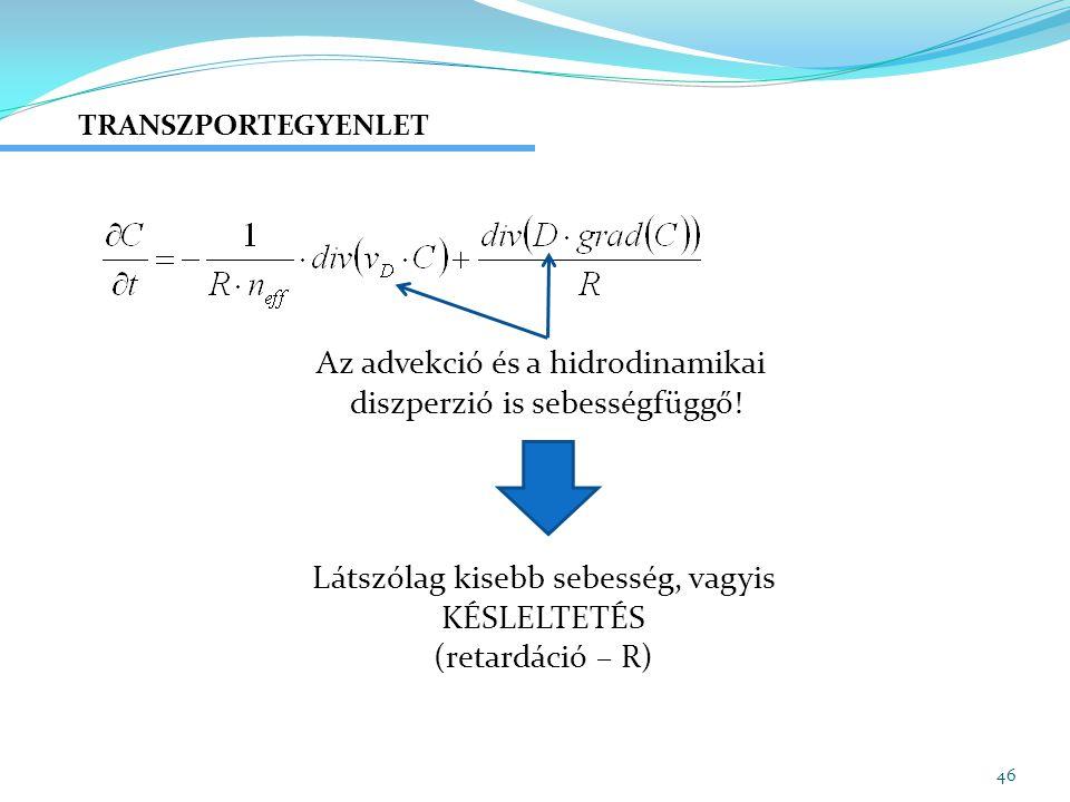 Az advekció és a hidrodinamikai diszperzió is sebességfüggő!