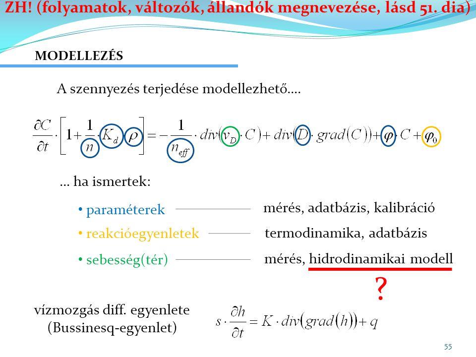ZH! (folyamatok, változók, állandók megnevezése, lásd 51. dia)