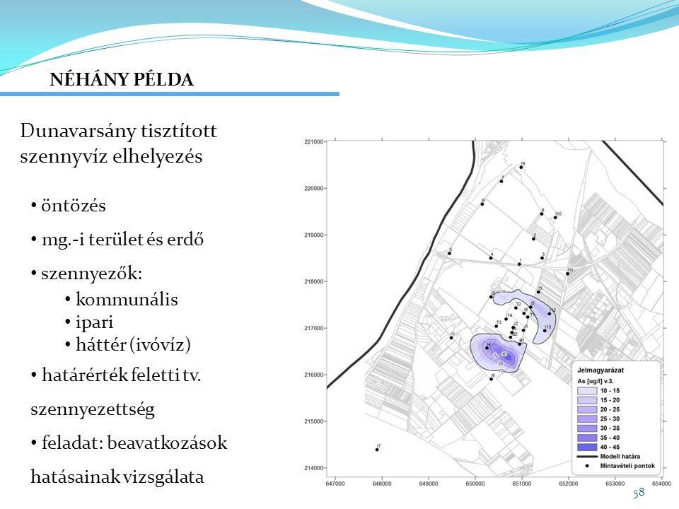 Dunavarsány tisztított szennyvíz elhelyezés