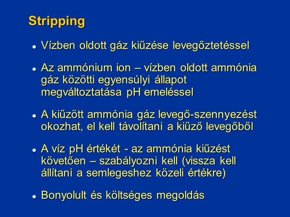 Stripping Vízben oldott gáz kiűzése levegőztetéssel