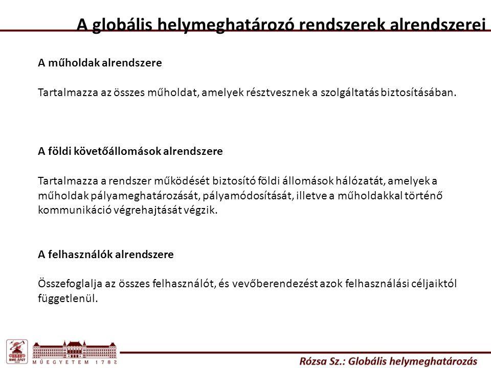 A globális helymeghatározó rendszerek alrendszerei