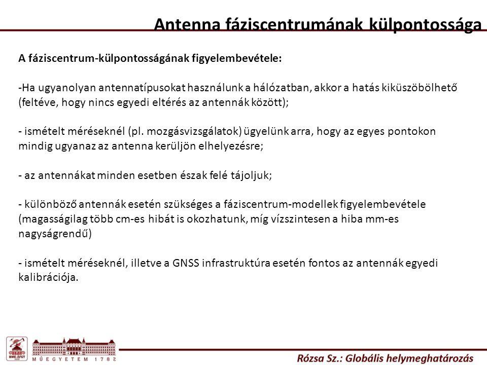 Antenna fáziscentrumának külpontossága