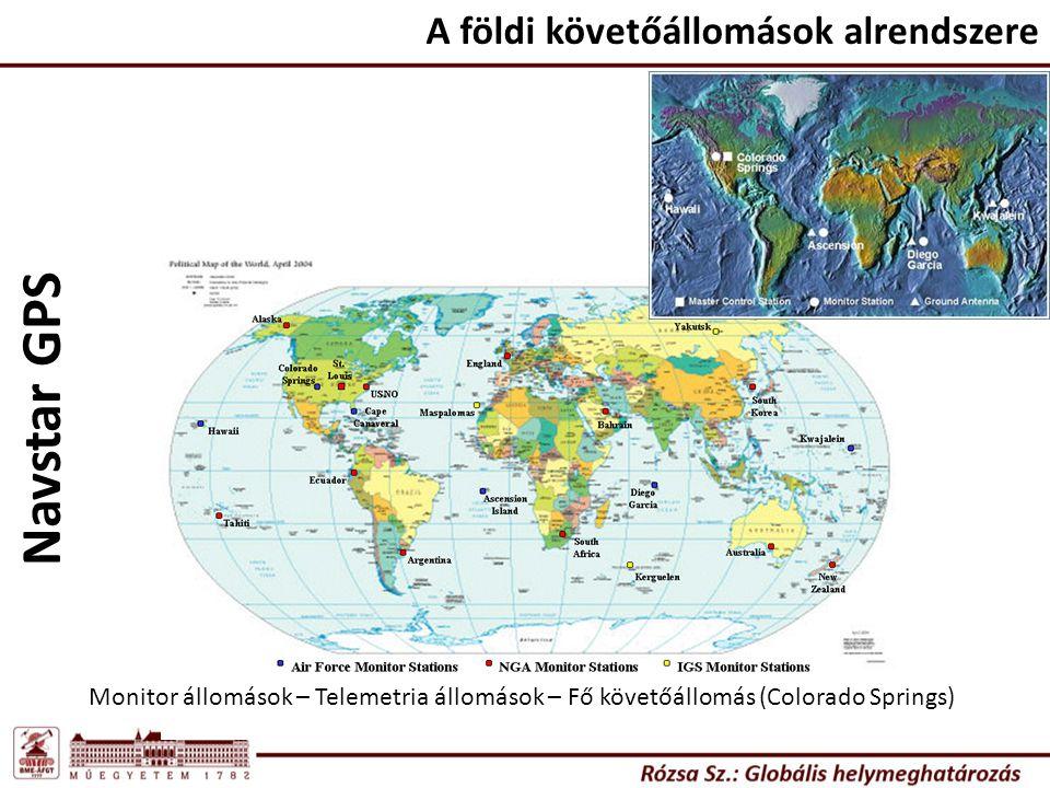 Navstar GPS A földi követőállomások alrendszere