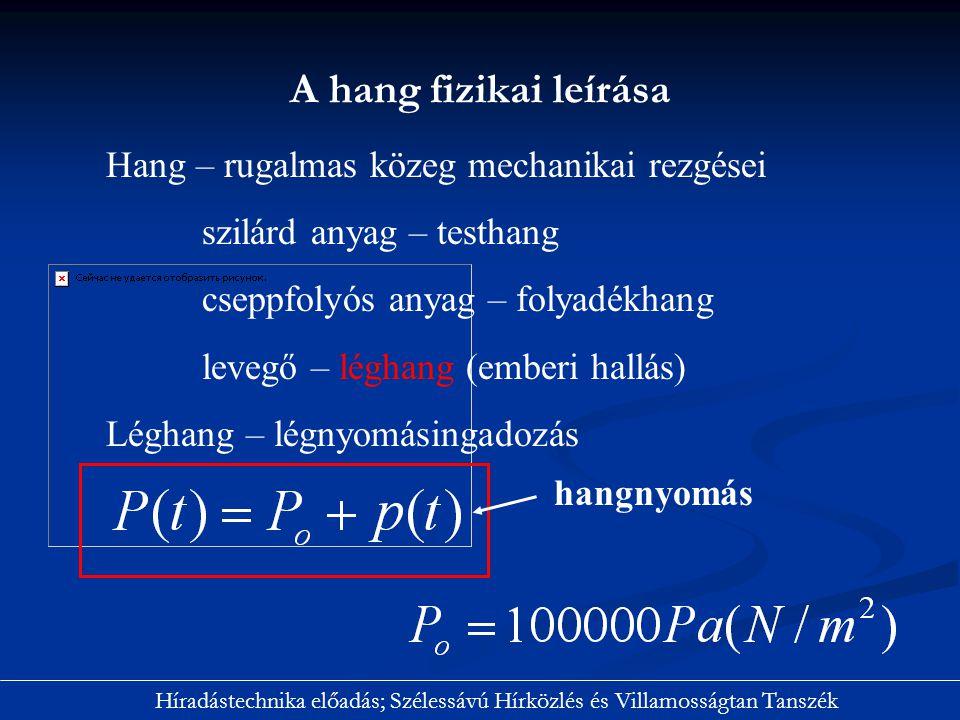 A hang fizikai leírása Hang – rugalmas közeg mechanikai rezgései