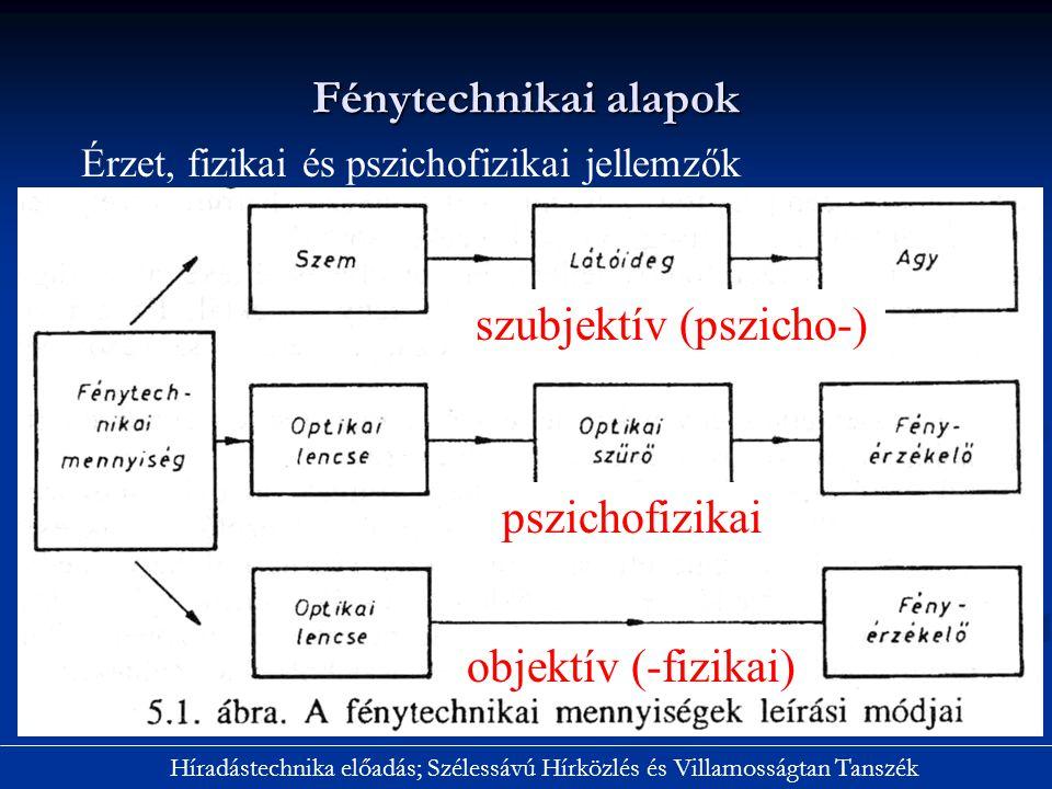 szubjektív (pszicho-)