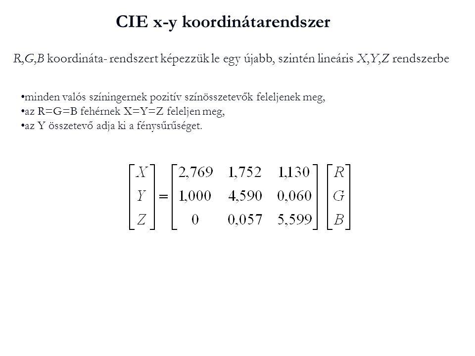 CIE x-y koordinátarendszer