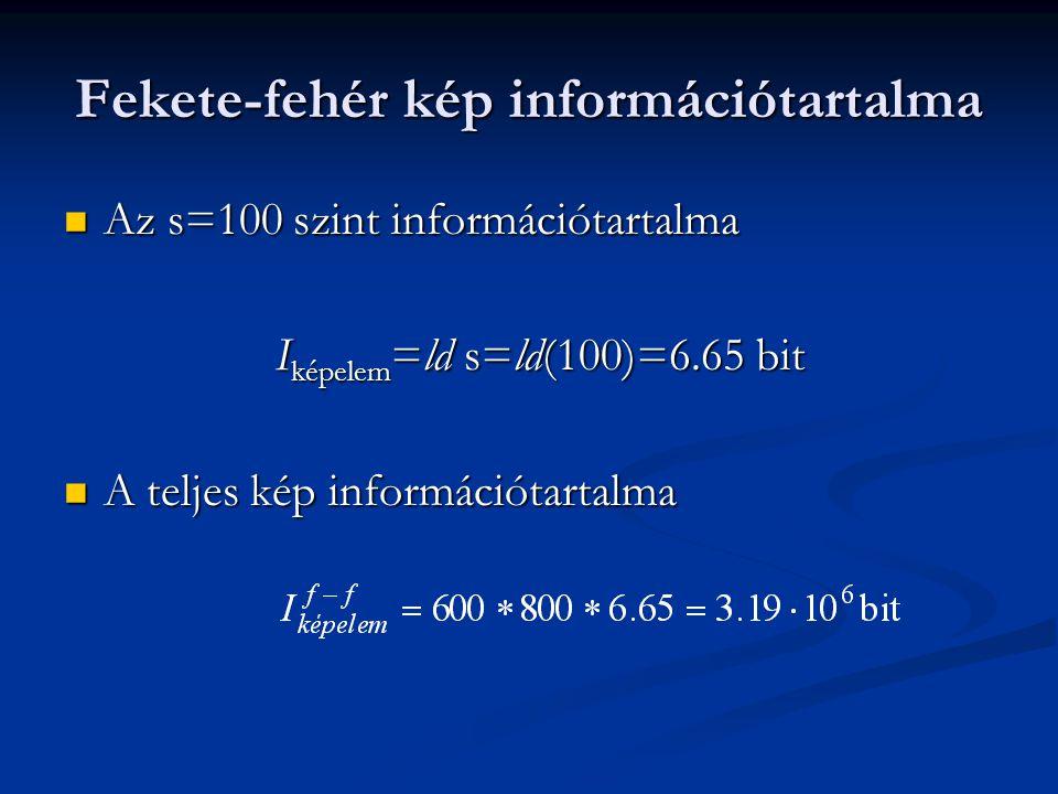 Fekete-fehér kép információtartalma