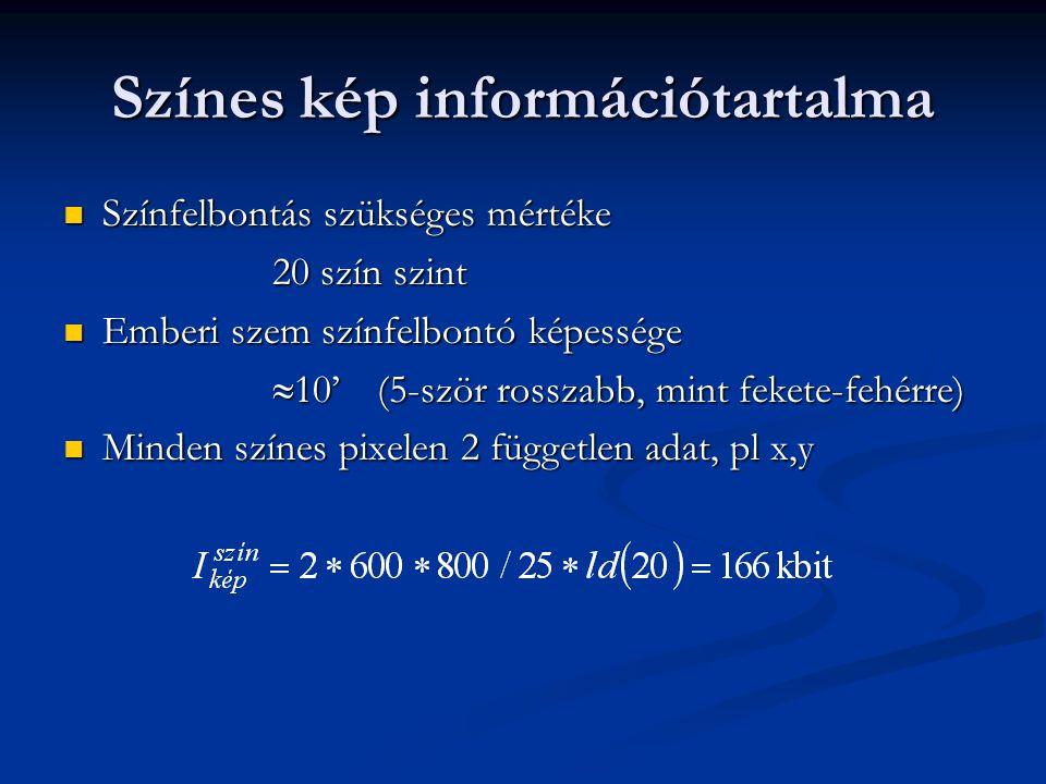 Színes kép információtartalma