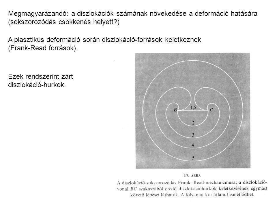 Megmagyarázandó: a diszlokációk számának növekedése a deformáció hatására (sokszorozódás csökkenés helyett )