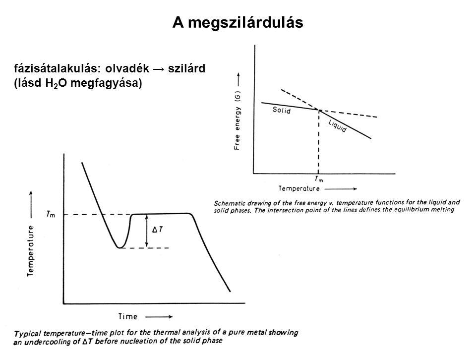 A megszilárdulás fázisátalakulás: olvadék → szilárd