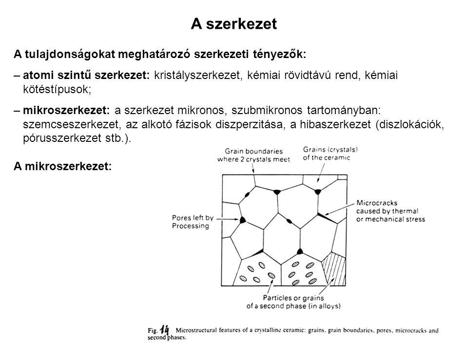 A szerkezet A tulajdonságokat meghatározó szerkezeti tényezők: