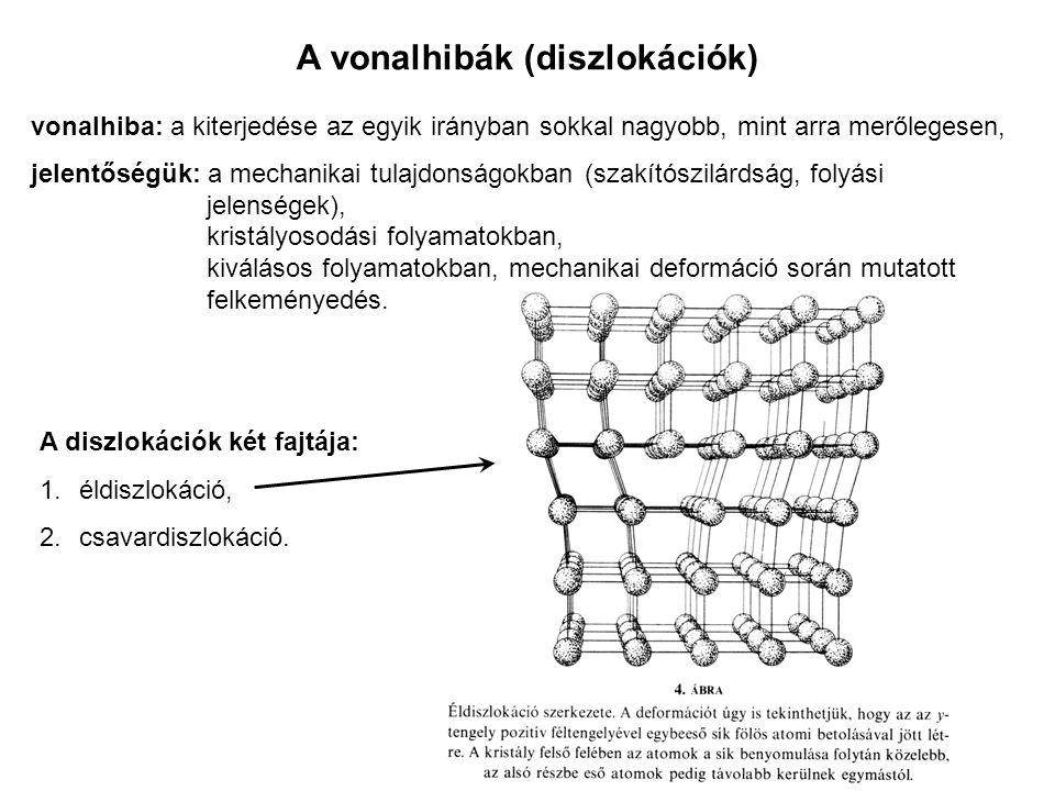 A vonalhibák (diszlokációk)