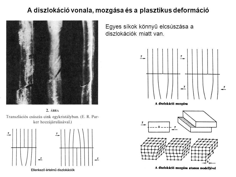 A diszlokáció vonala, mozgása és a plasztikus deformáció