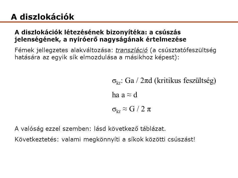 σkr: Ga / 2πd (kritikus feszültség) ha a ≈ d σkr ≈ G / 2 π
