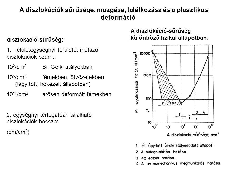 A diszlokációk sűrűsége, mozgása, találkozása és a plasztikus deformáció