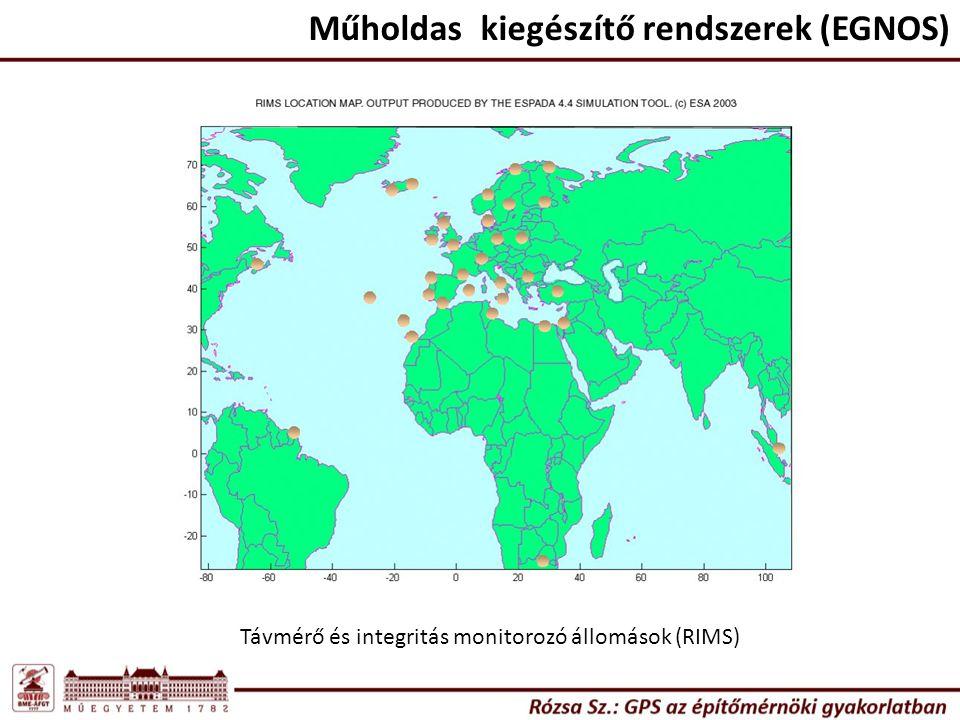 Műholdas kiegészítő rendszerek (EGNOS)