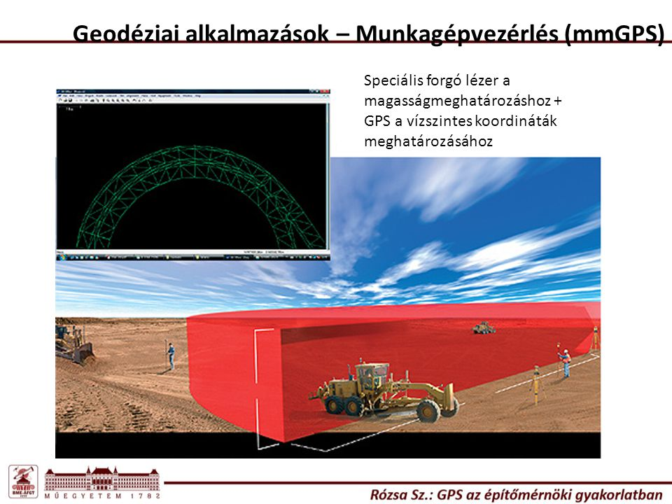 Geodéziai alkalmazások – Munkagépvezérlés (mmGPS)