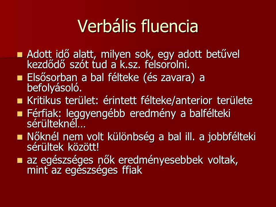 Verbális fluencia Adott idő alatt, milyen sok, egy adott betűvel kezdődő szót tud a k.sz. felsorolni.