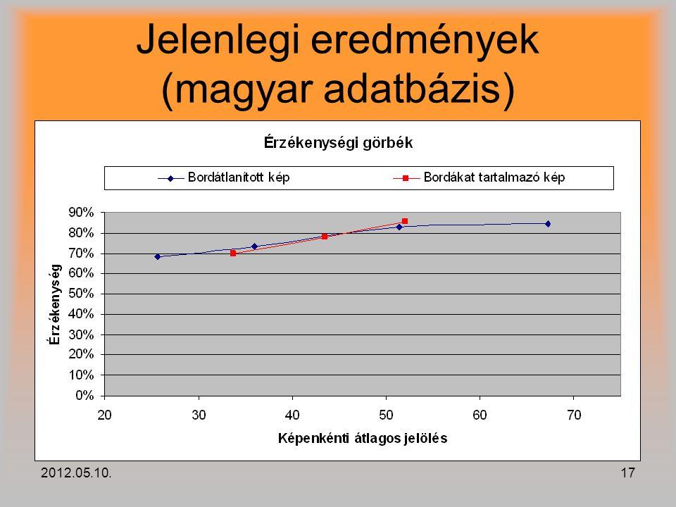 Jelenlegi eredmények (magyar adatbázis)