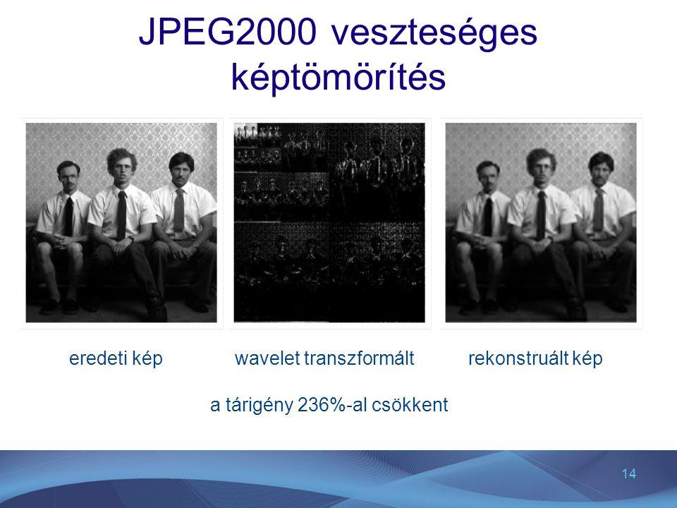 JPEG2000 veszteséges képtömörítés