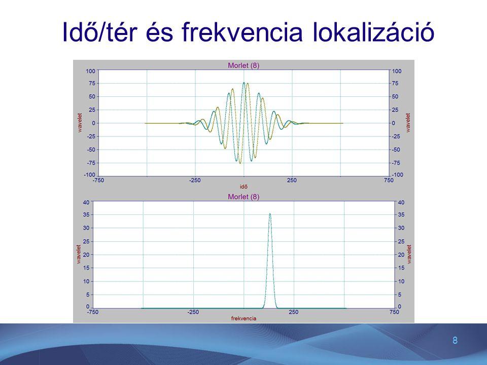 Idő/tér és frekvencia lokalizáció
