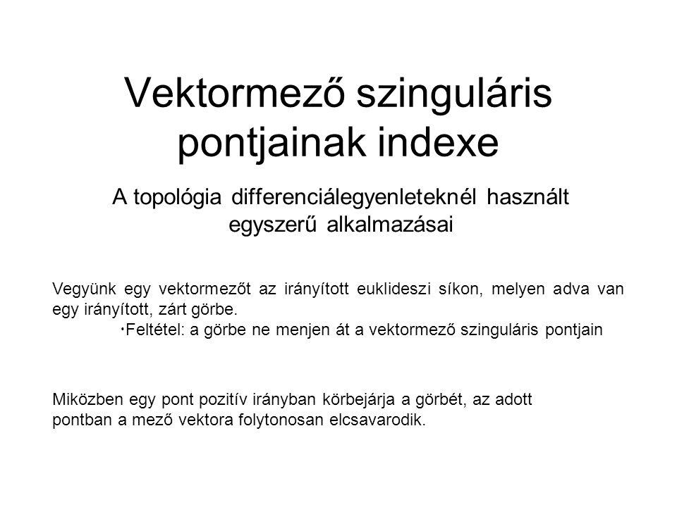 Vektormező szinguláris pontjainak indexe