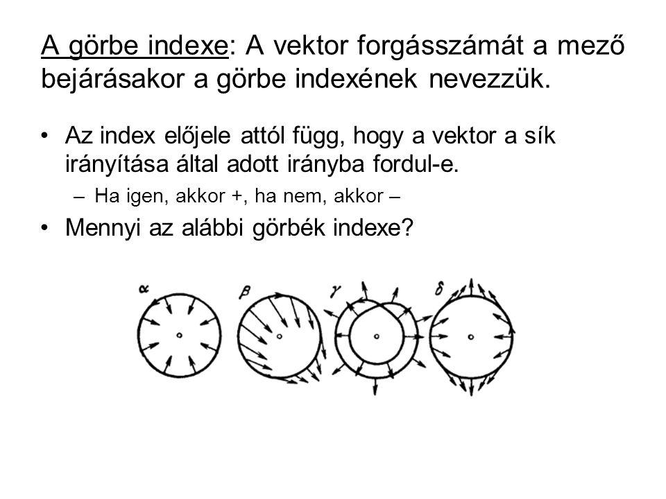 A görbe indexe: A vektor forgásszámát a mező bejárásakor a görbe indexének nevezzük.