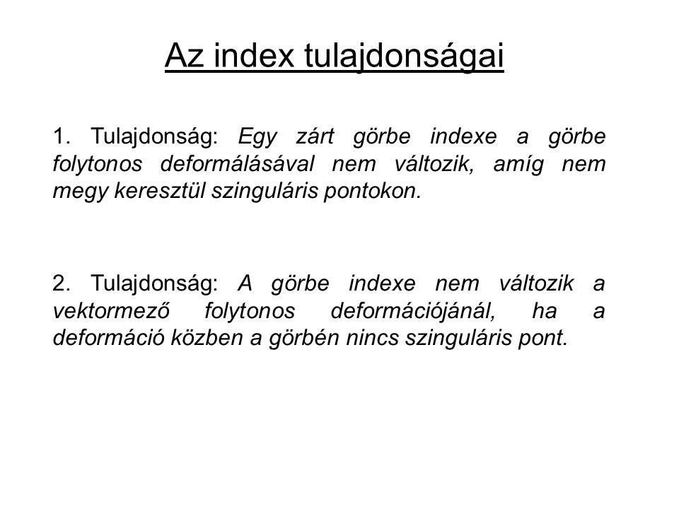 Az index tulajdonságai
