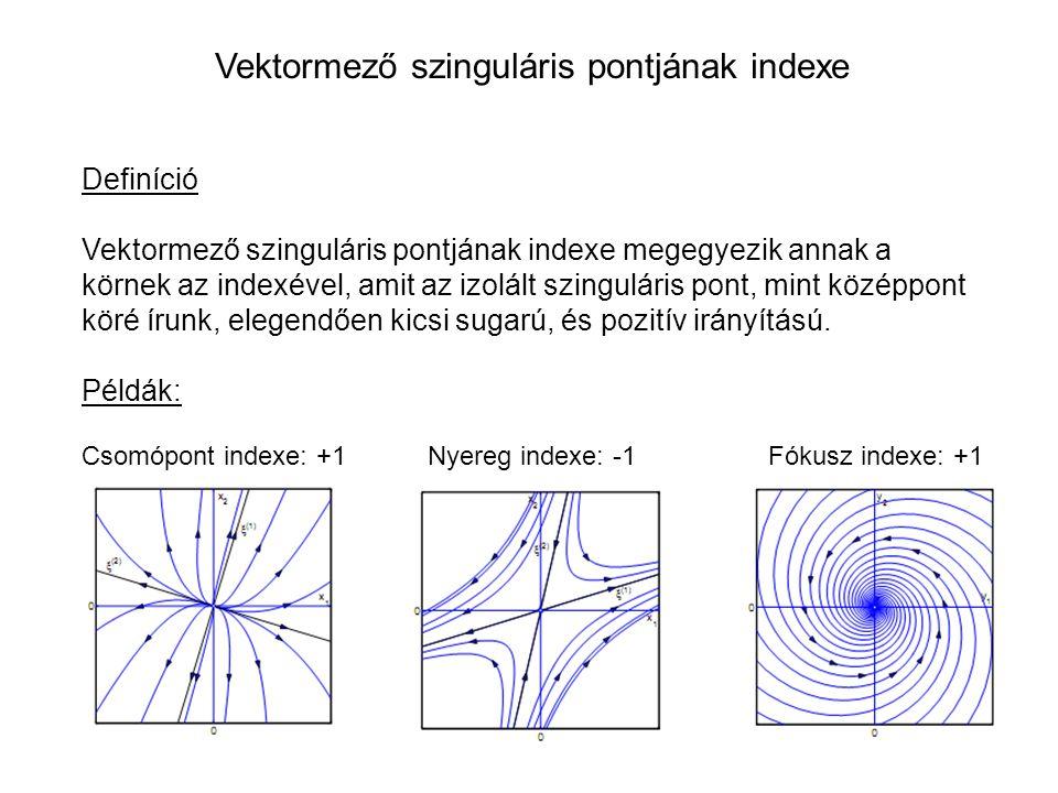 Vektormező szinguláris pontjának indexe