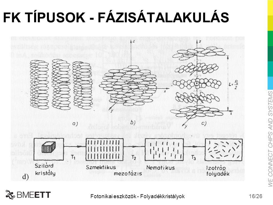 FK TÍPUSOK - FÁZISÁTALAKULÁS