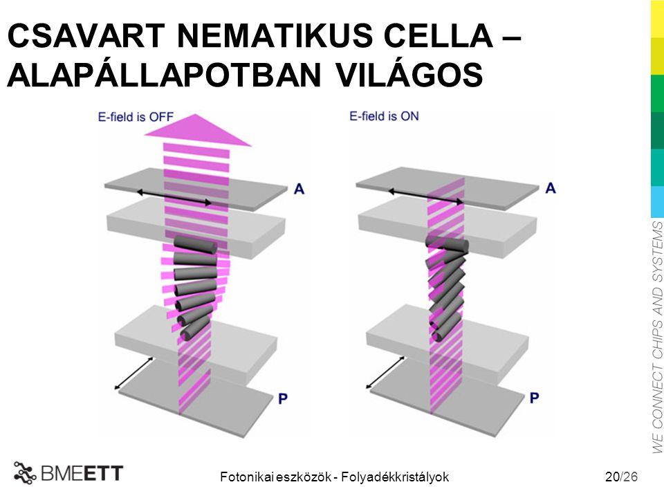 CSAVART NEMATIKUS CELLA – ALAPÁLLAPOTBAN VILÁGOS