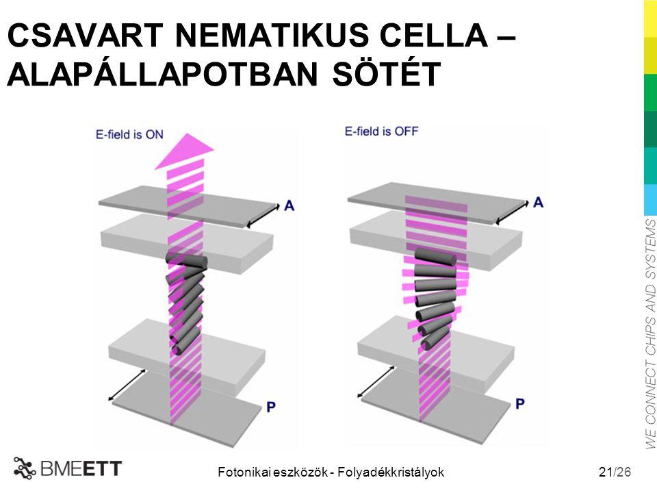 CSAVART NEMATIKUS CELLA – ALAPÁLLAPOTBAN SÖTÉT