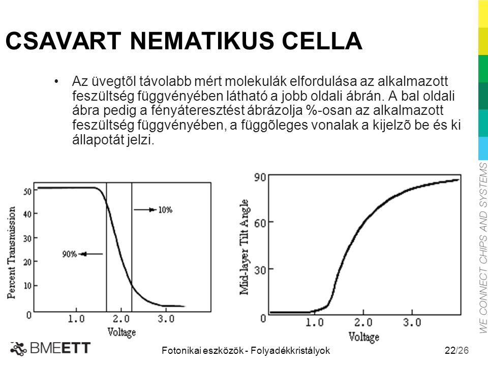 CSAVART NEMATIKUS CELLA