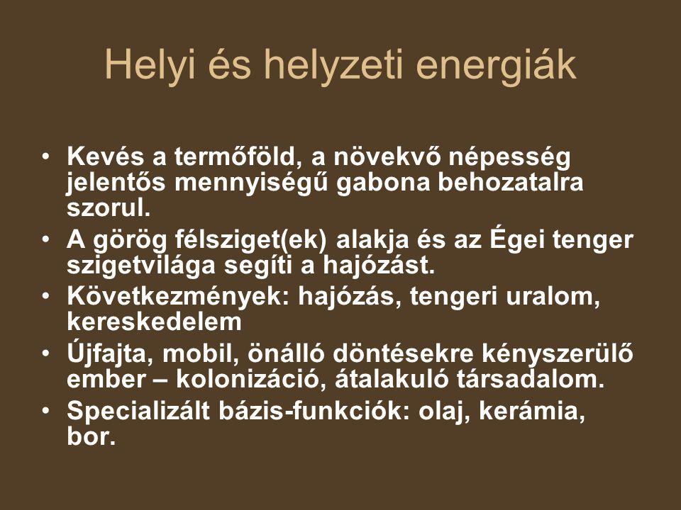 Helyi és helyzeti energiák