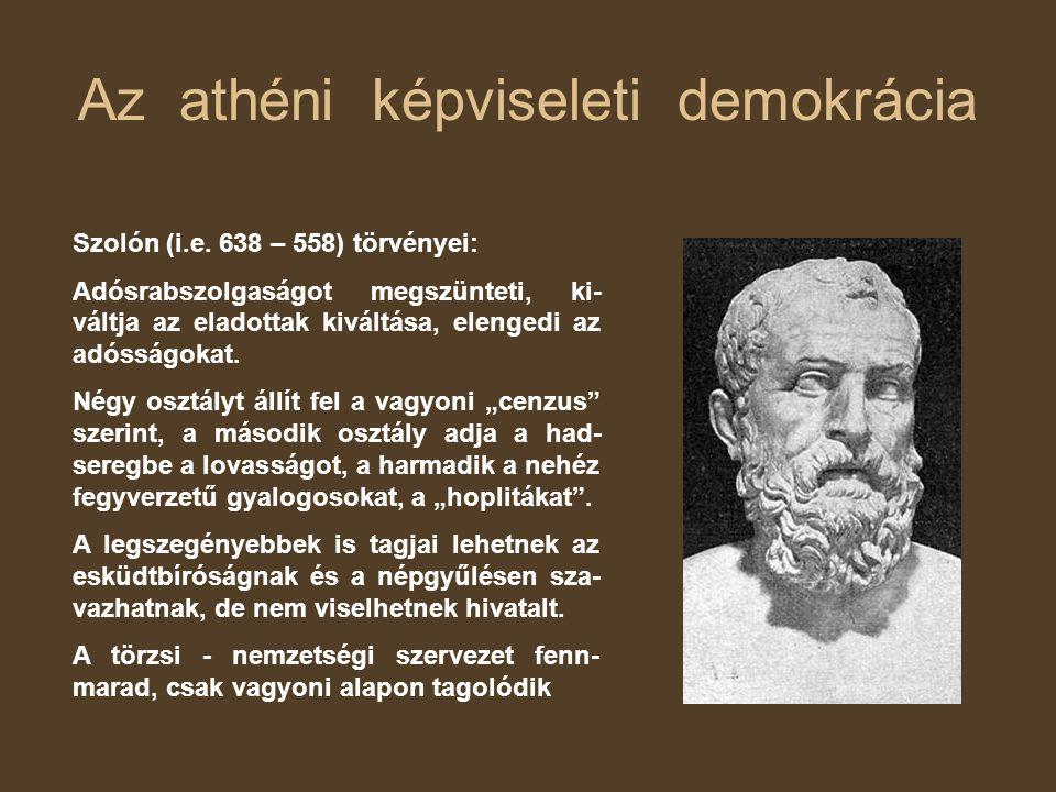 Az athéni képviseleti demokrácia