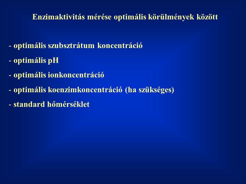 Enzimaktivitás mérése optimális körülmények között