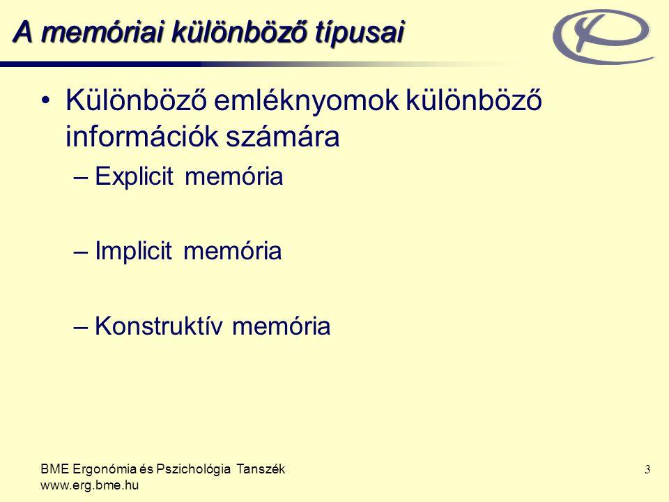 A memóriai különböző típusai