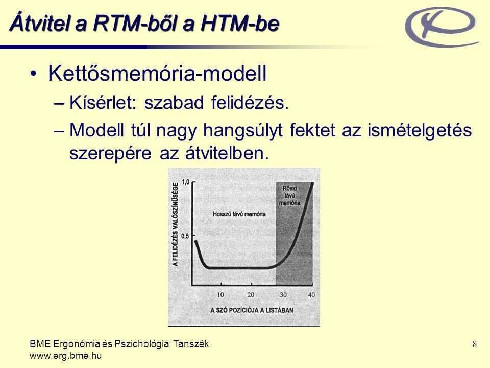 Átvitel a RTM-ből a HTM-be