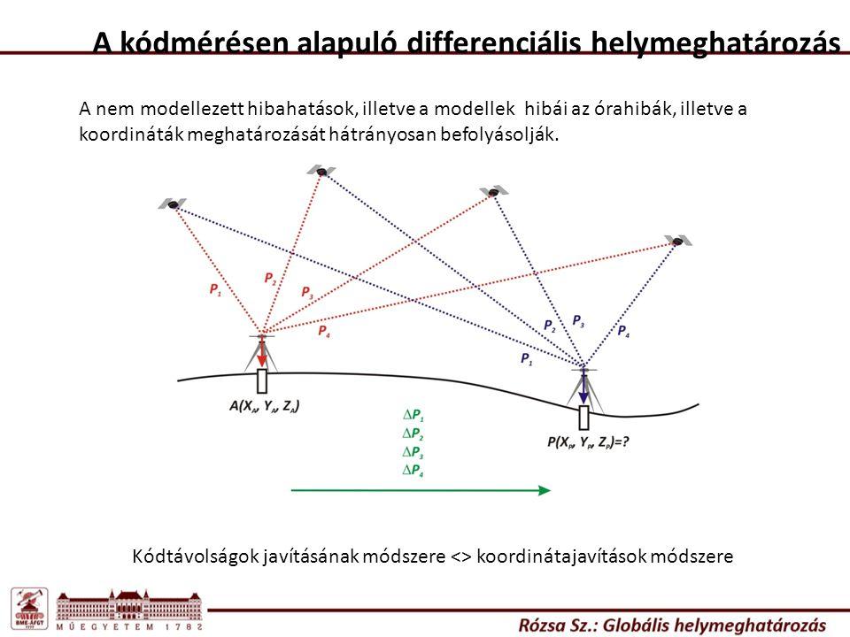 A kódmérésen alapuló differenciális helymeghatározás