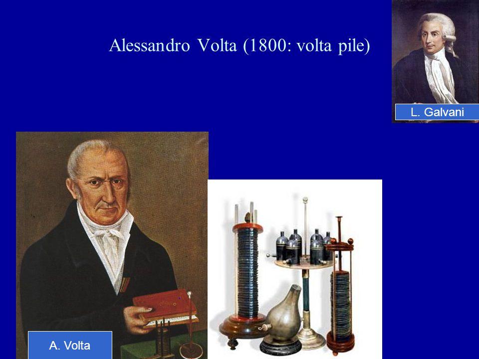 Alessandro Volta (1800: volta pile)